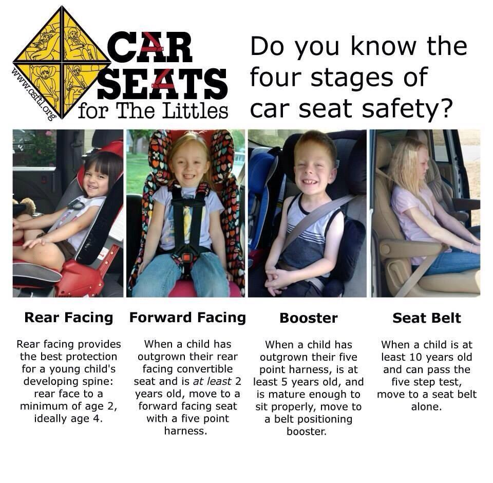 Too many people seem to think car seat saftey is no big deal ...
