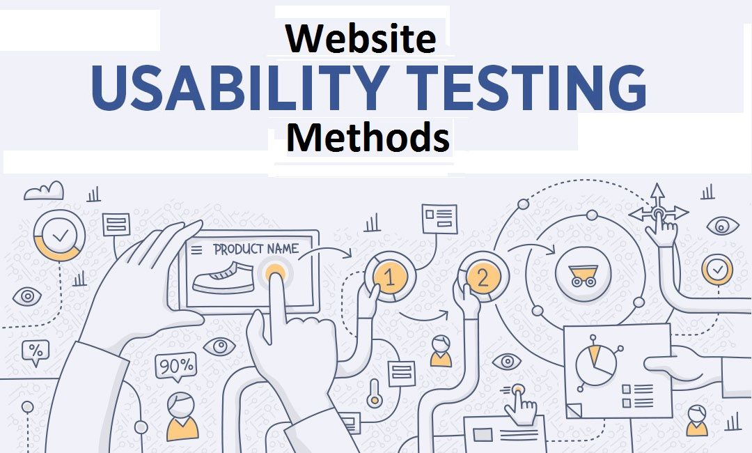 Website Usability Testing Methods 48Point Guide To