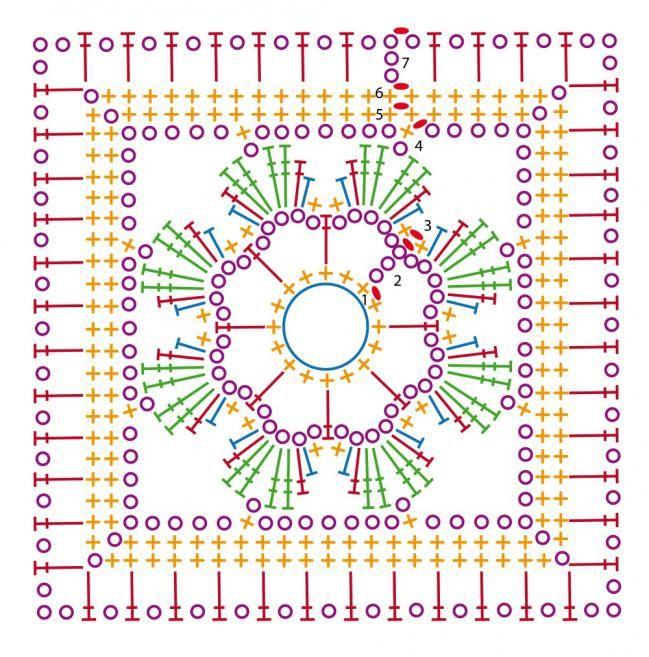 Patrones de cuadrados de crochet para imprimir | Crochet