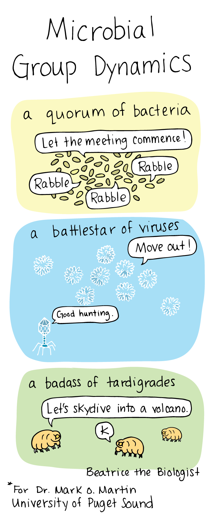 Microbial Group Dynamics | Infection | Science humor, Science jokes