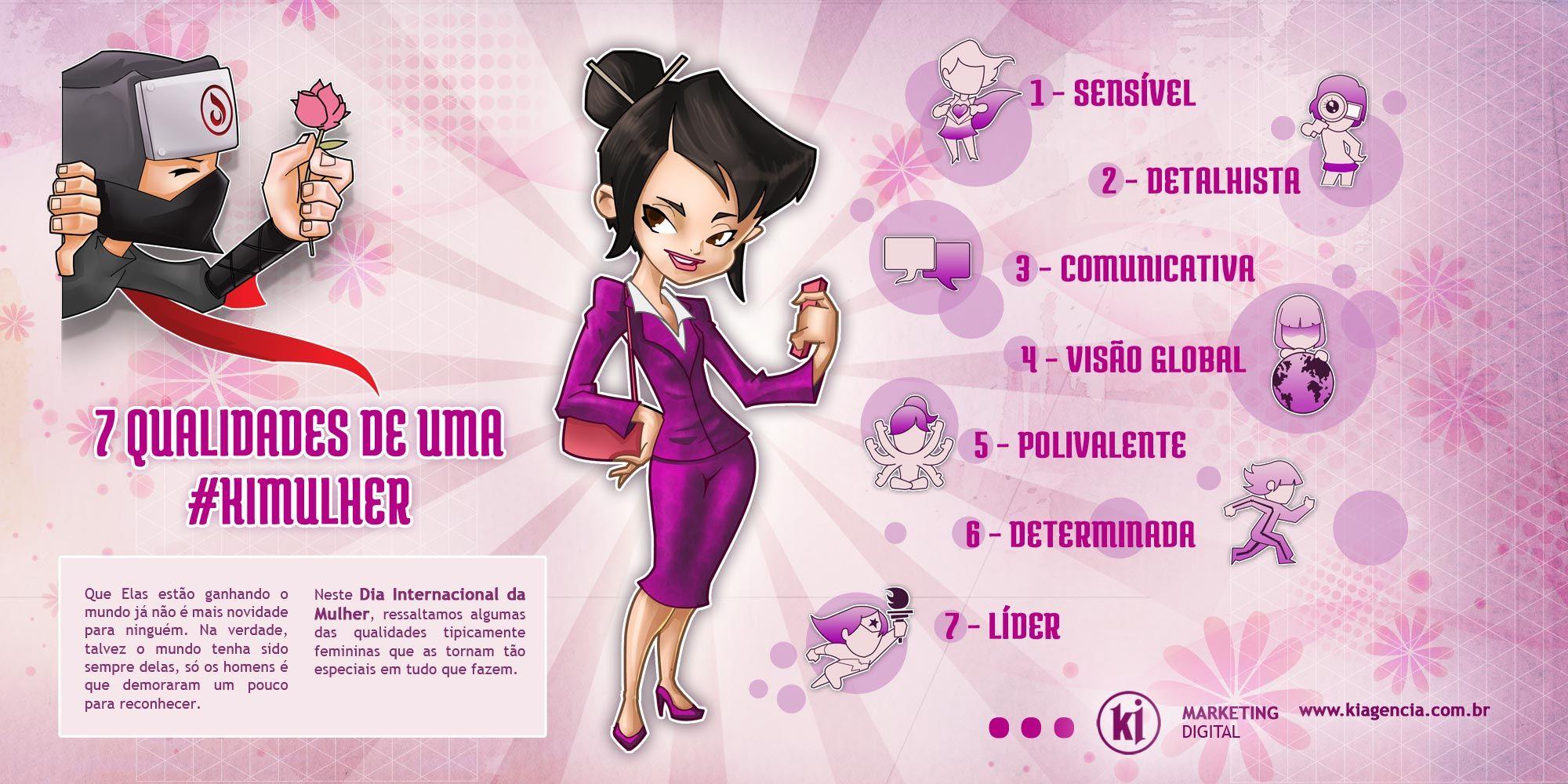 Infográfico KI Mulher