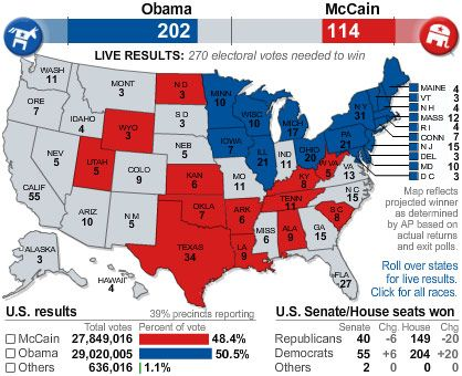 USA Today 2008 Election Map Elections Maps Pinterest