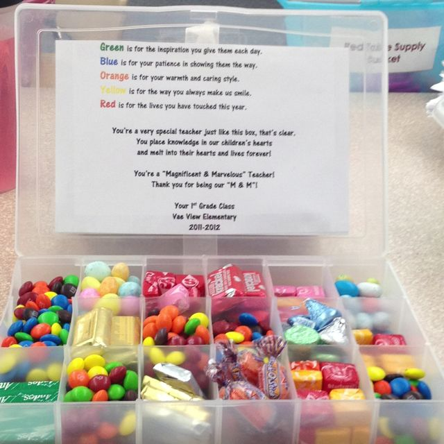 A Creative Goodbye Gift To Your Childs Teacher Goodbye