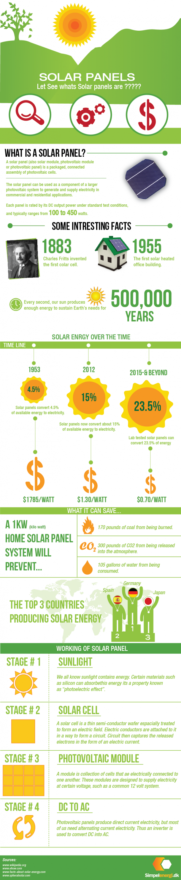 Implementing Renewable Solar Energy Http Bigideamastermind Com Newmarketingidea Id Moemoney24 Solar Panels Solar Renewable Solar