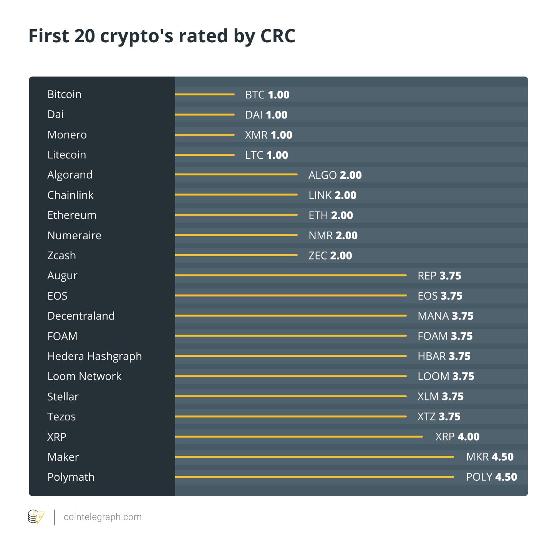 firma de avocatură bitcoin