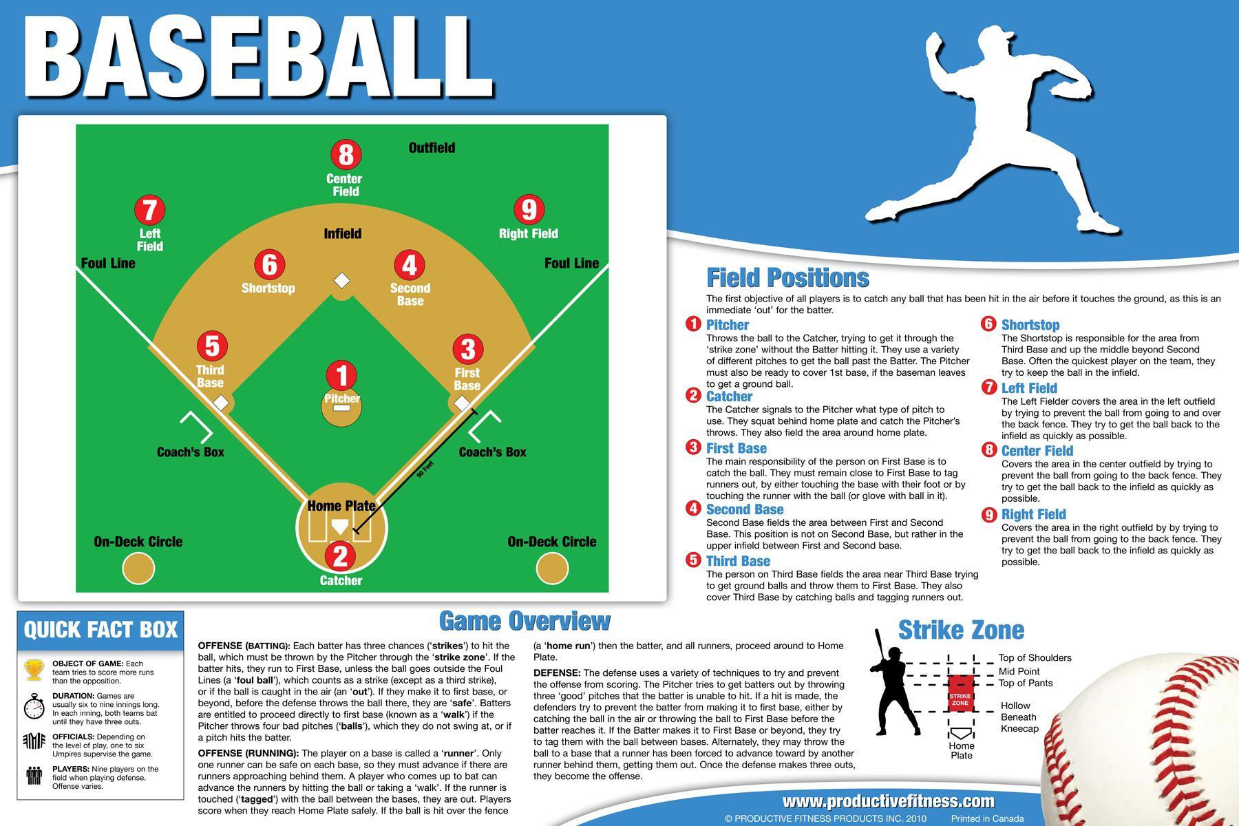 Baseball Poster Chart