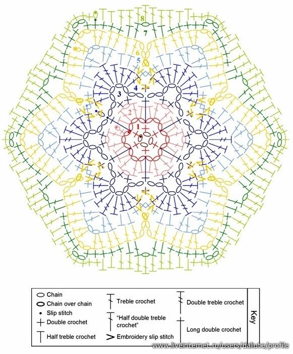 Crochet Flower - Chart   도안   Pinterest   Crochet hexágono, Bella ...