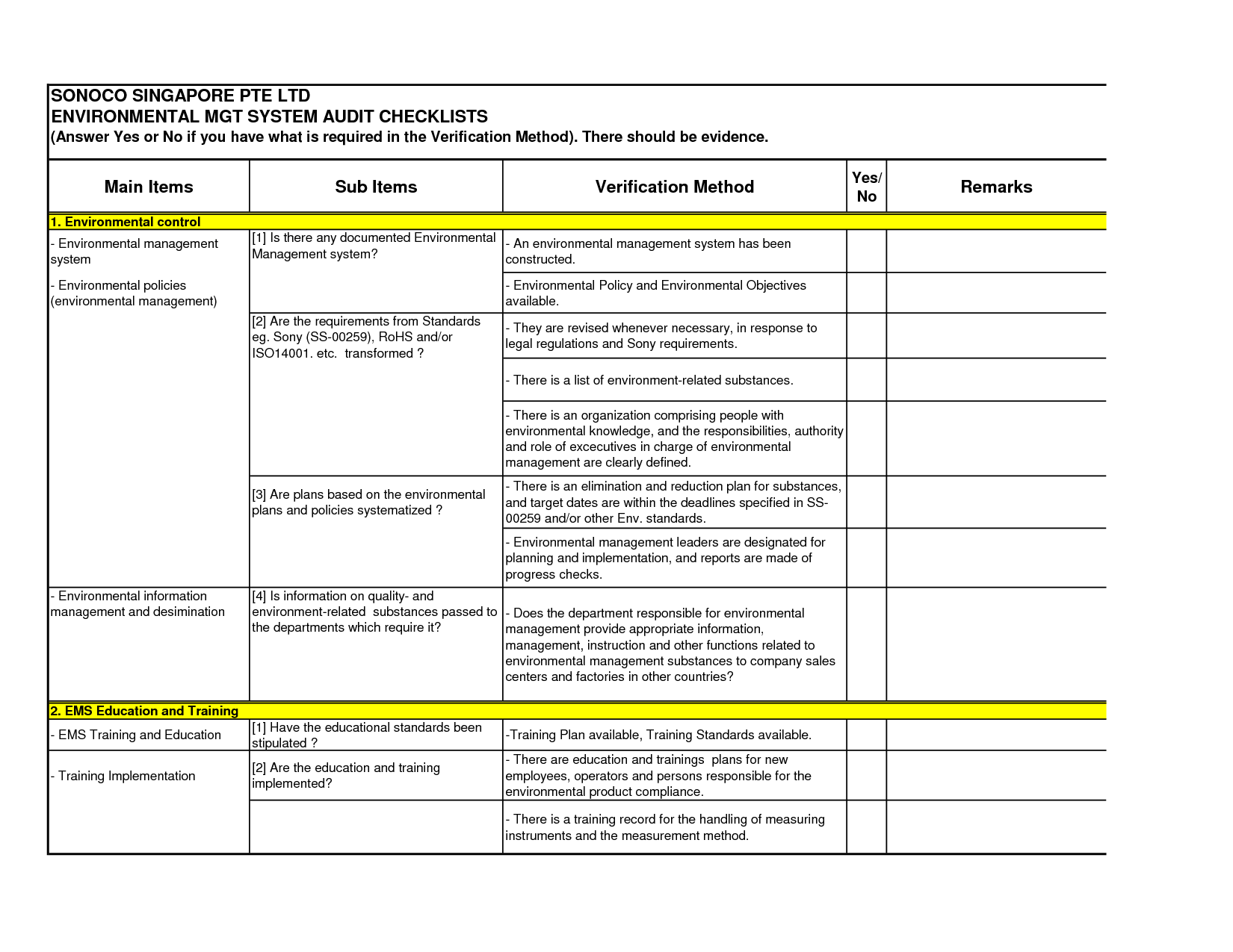 Audit Checklist Template By Greatjob2