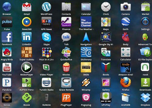 17 Best images about Tablet App Development Company on Pinterest ...