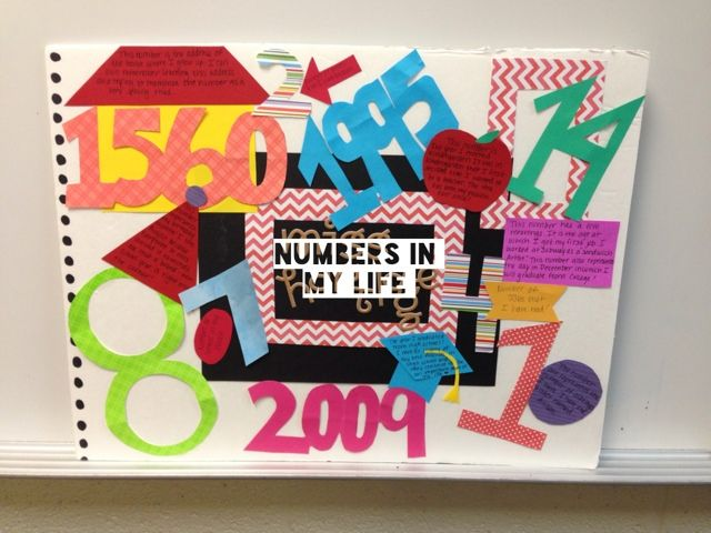 Numbers in my Life : Open House Wall Display