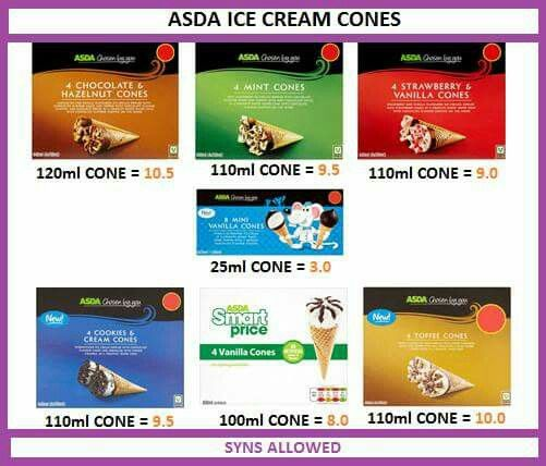 Asda ice cream cones sw pinterest for Slimming world official website