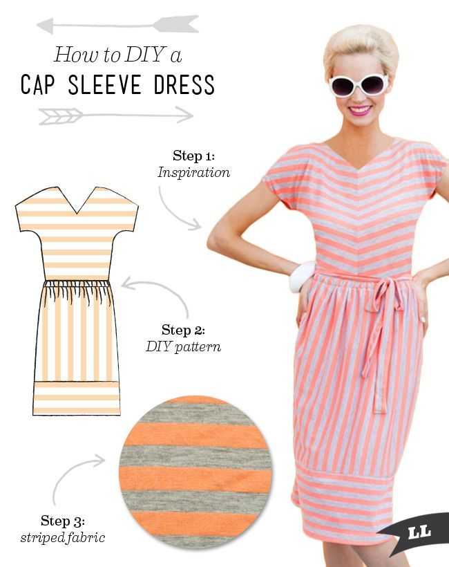 Lula Louise: How to DIY a Striped Cap Sleeve Dress | DIY & Crafts ...