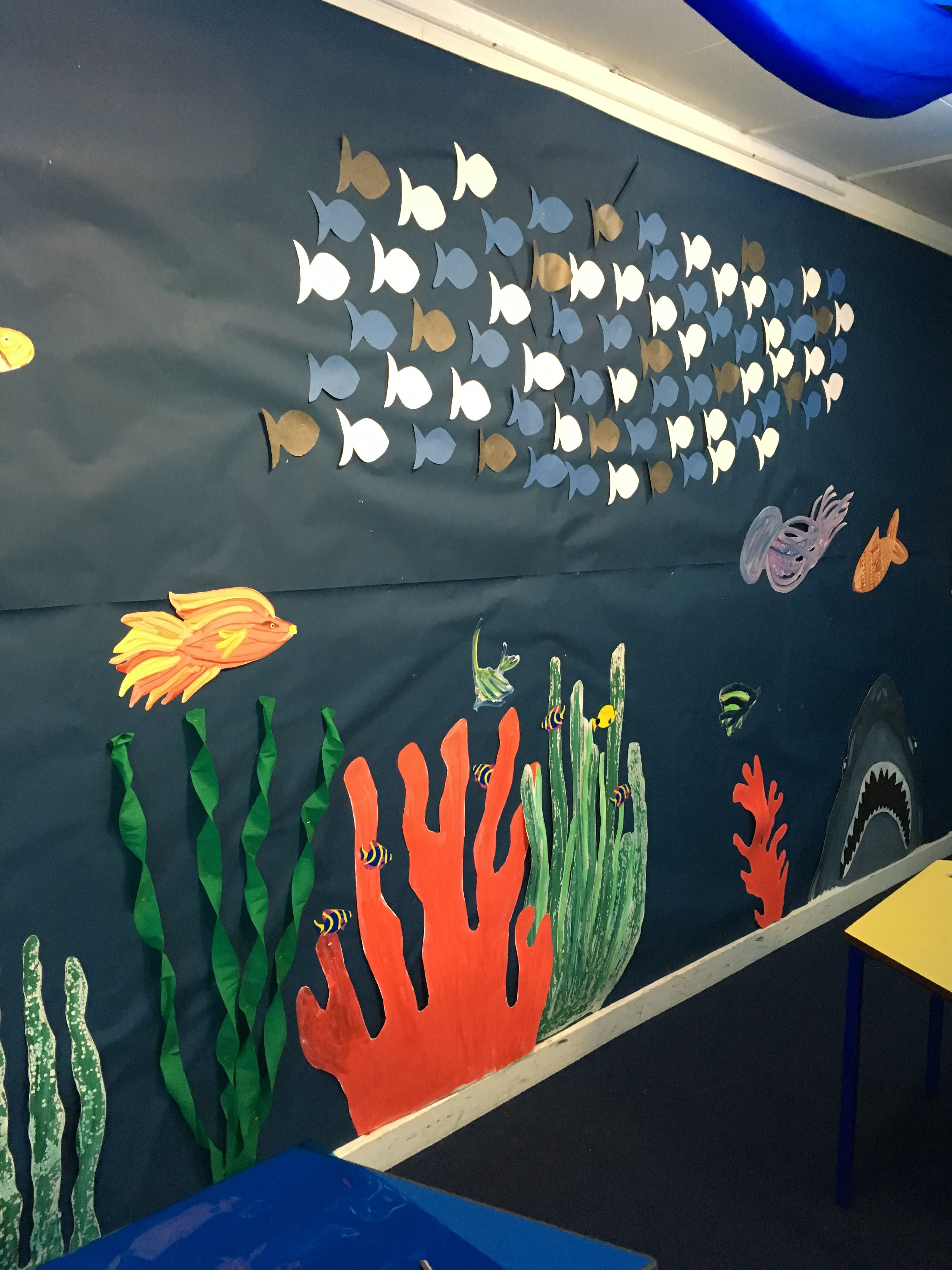 Under The Sea Classroom Theme With Images Ocean Theme