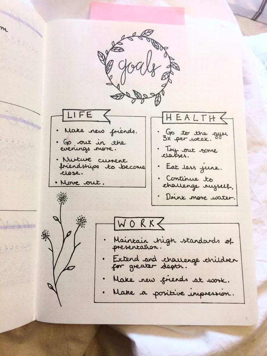 Contoh Diary Sehari Hari : contoh, diary, sehari, Creative, Effective, Bullet, Journal, Ideas, #creativejournalideas, #crea…, Goals, Page,, Layout,, Writing