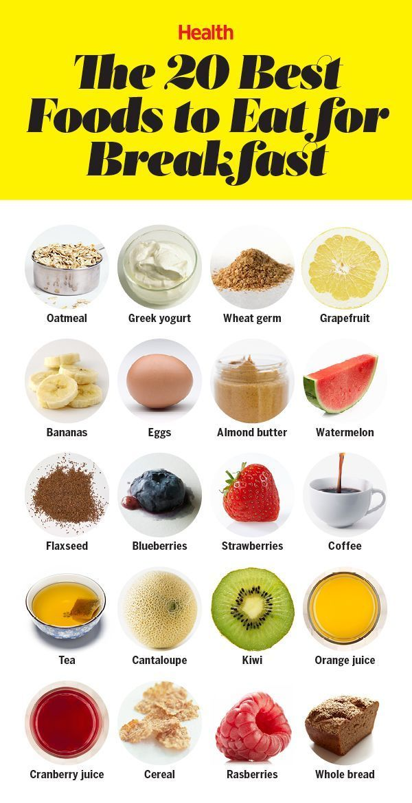 The 20 Healthiest Foods to Eat for Breakfast Good foods