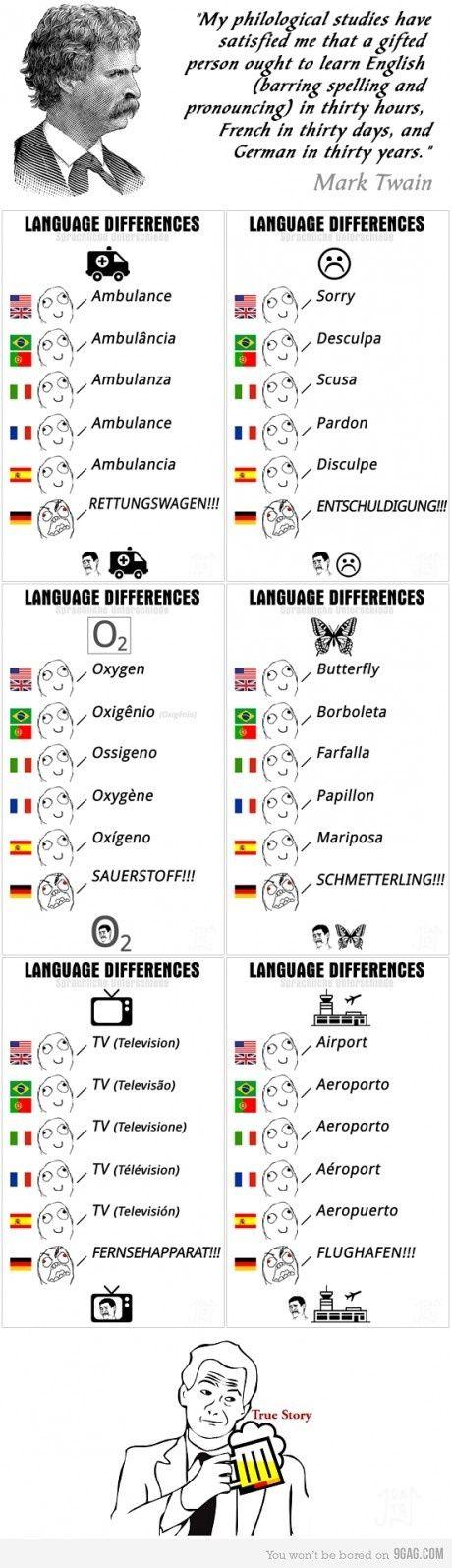 Wortspiele Online Deutsch