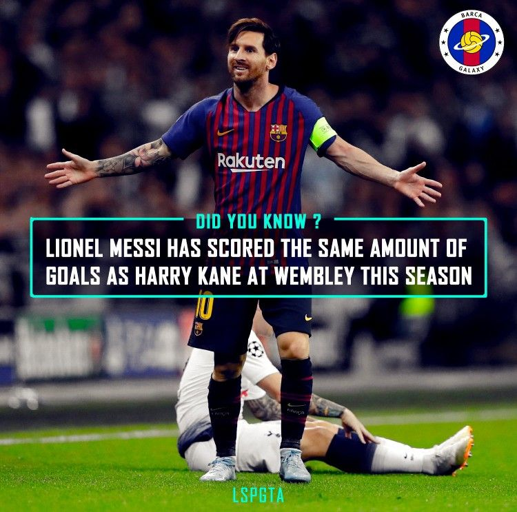Pin By Gastyy Sulti On Messi Leo Messi Messi Lionel Messi