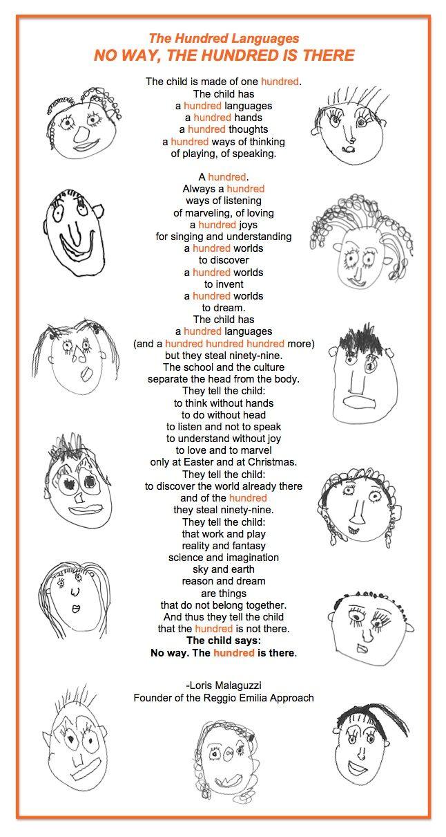 Image result for 100 languages poem