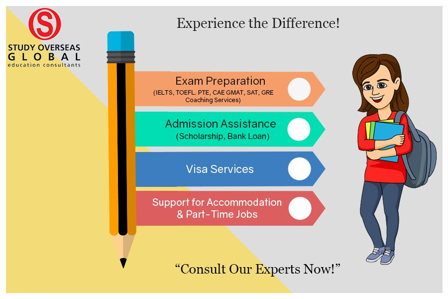 Experience the difference and quality of education at
