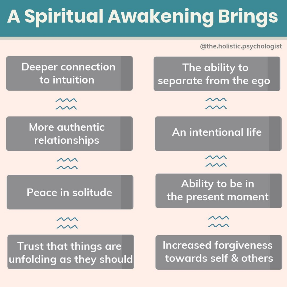 Pin by Laura Pedrol on spirituality | Awakening, Mental ...