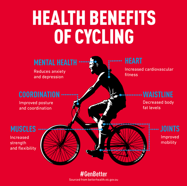 Benefits Of Cycling Biking Benefits Cycling Benefits Biking Workout
