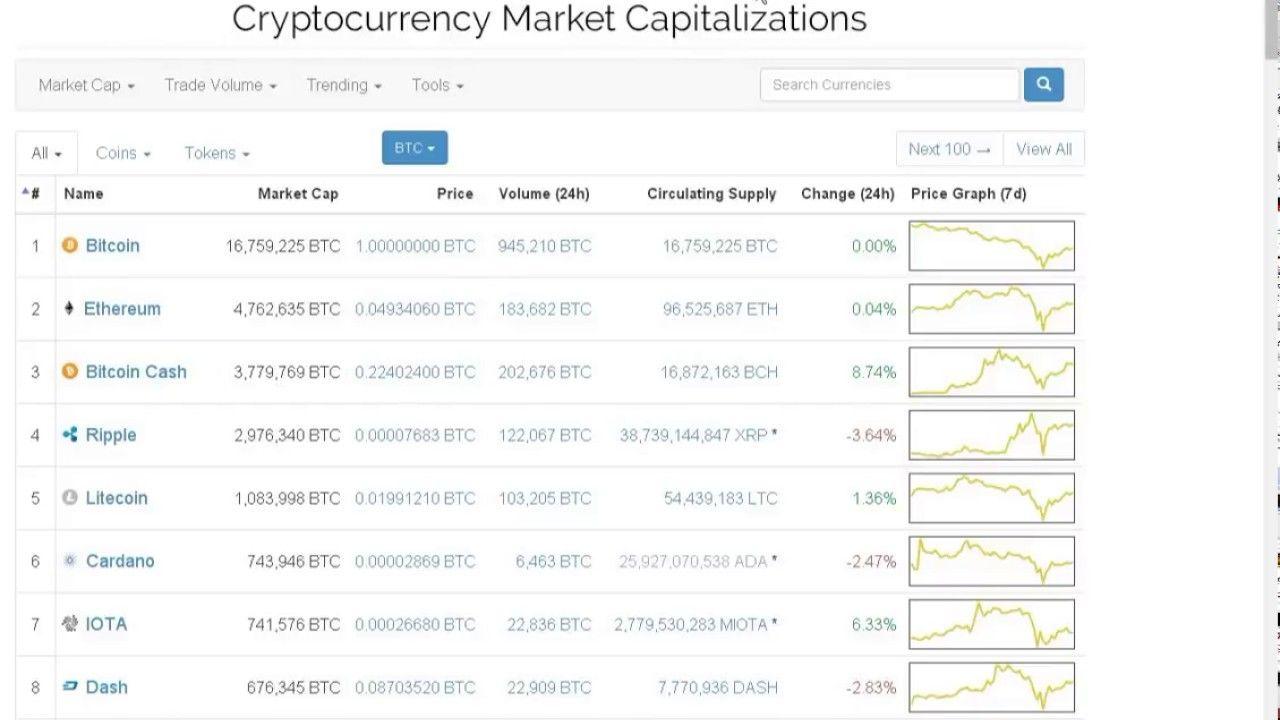 online cryptocurrency prices