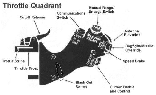 Throttle Quad Wk1 simpit t