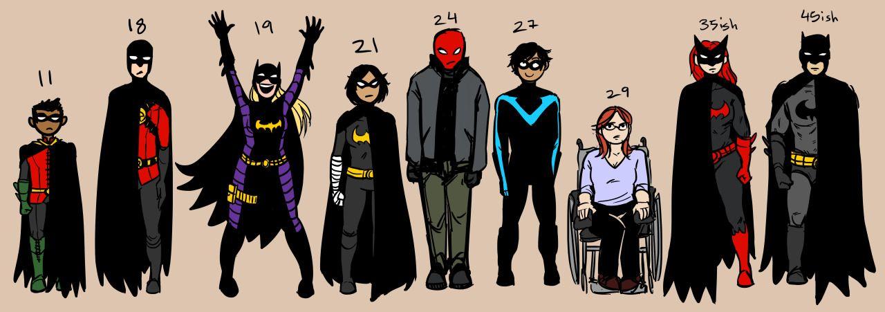 """rachelpoulson: """" The Gotham crew (plus Cass) height lineup"""