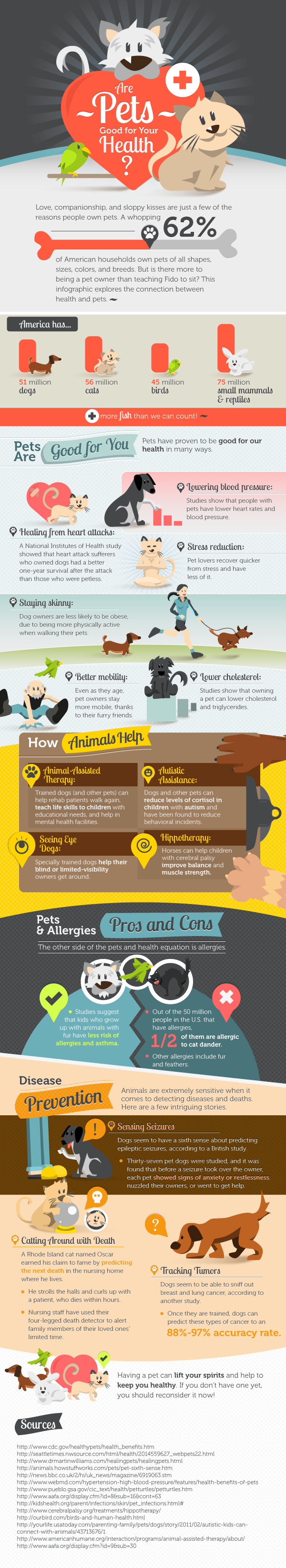 Is Pet At Home Good For Your Health Infographic Health Pet