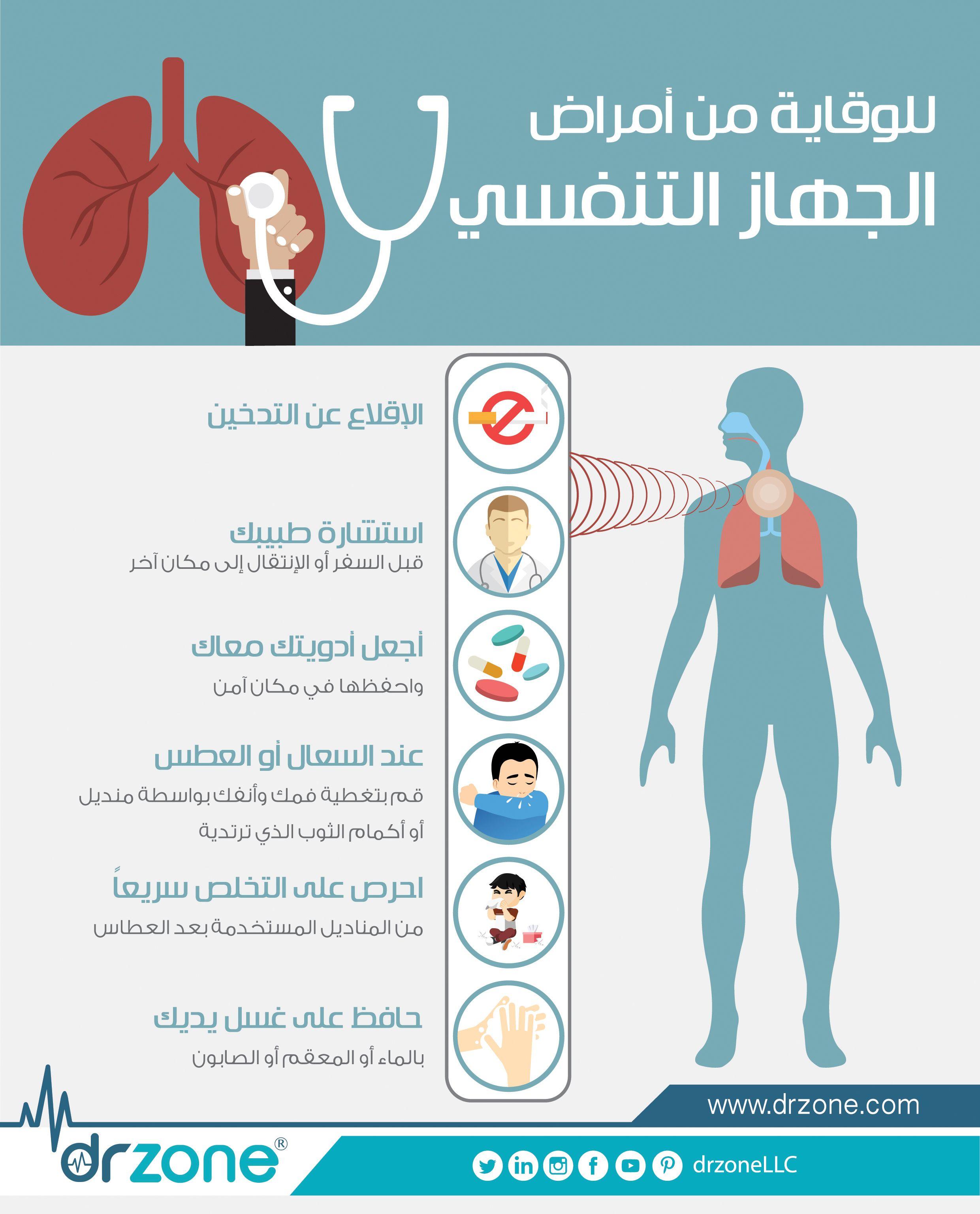 الوقاية من أمراض الجهاز التنفسي Disney Wallpaper Memes Ecard Meme