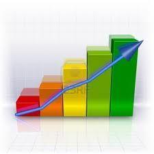 Option charts free software