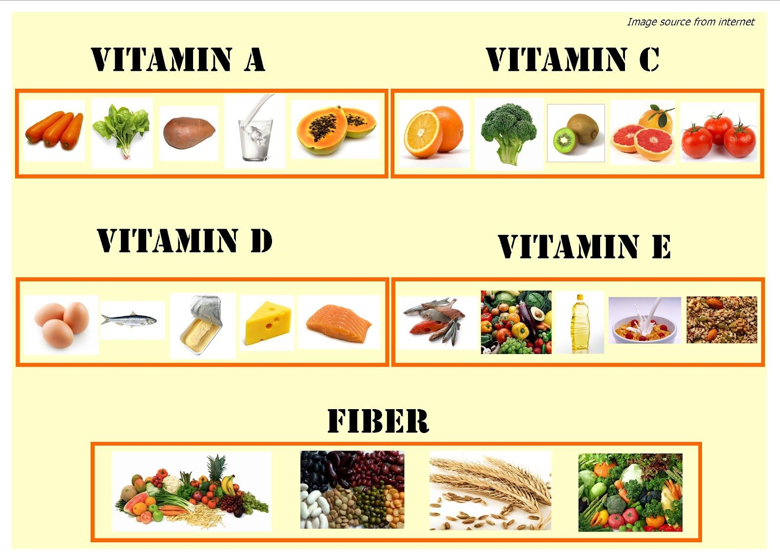 List Of Foods With Different Vitamins