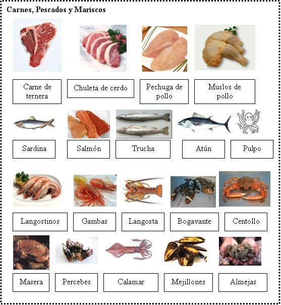 Vocabulario las tiendas espa ol buscar con google - Alimentos en ingles vocabulario ...