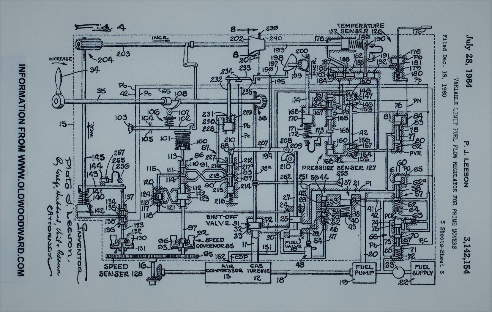 oldwoodward com jet engine fuel control schematic history drawing rh pinterest com rc jet engine schematic jet engine schematic diagrams
