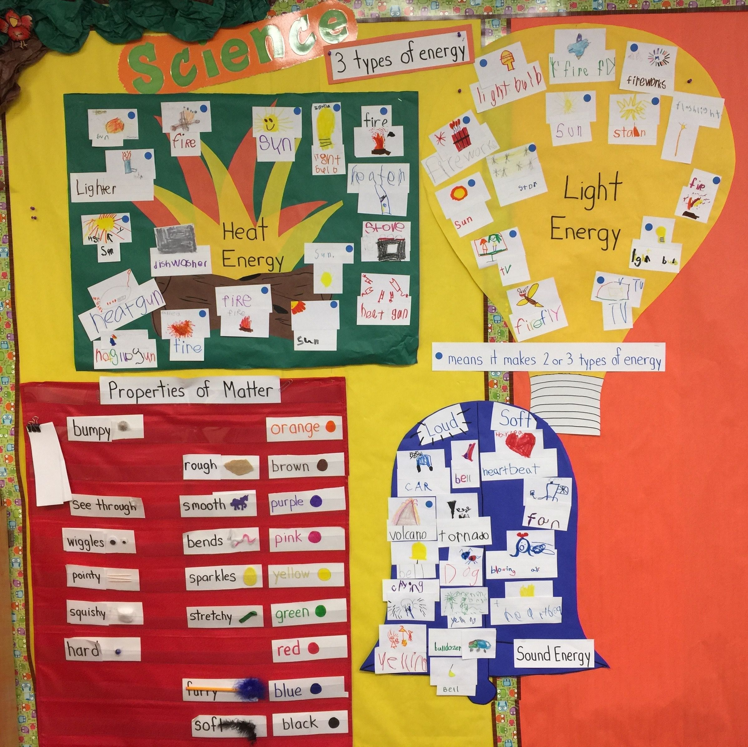 Science TEKS K.6 Forms of energy | Interactive Science Wall ...