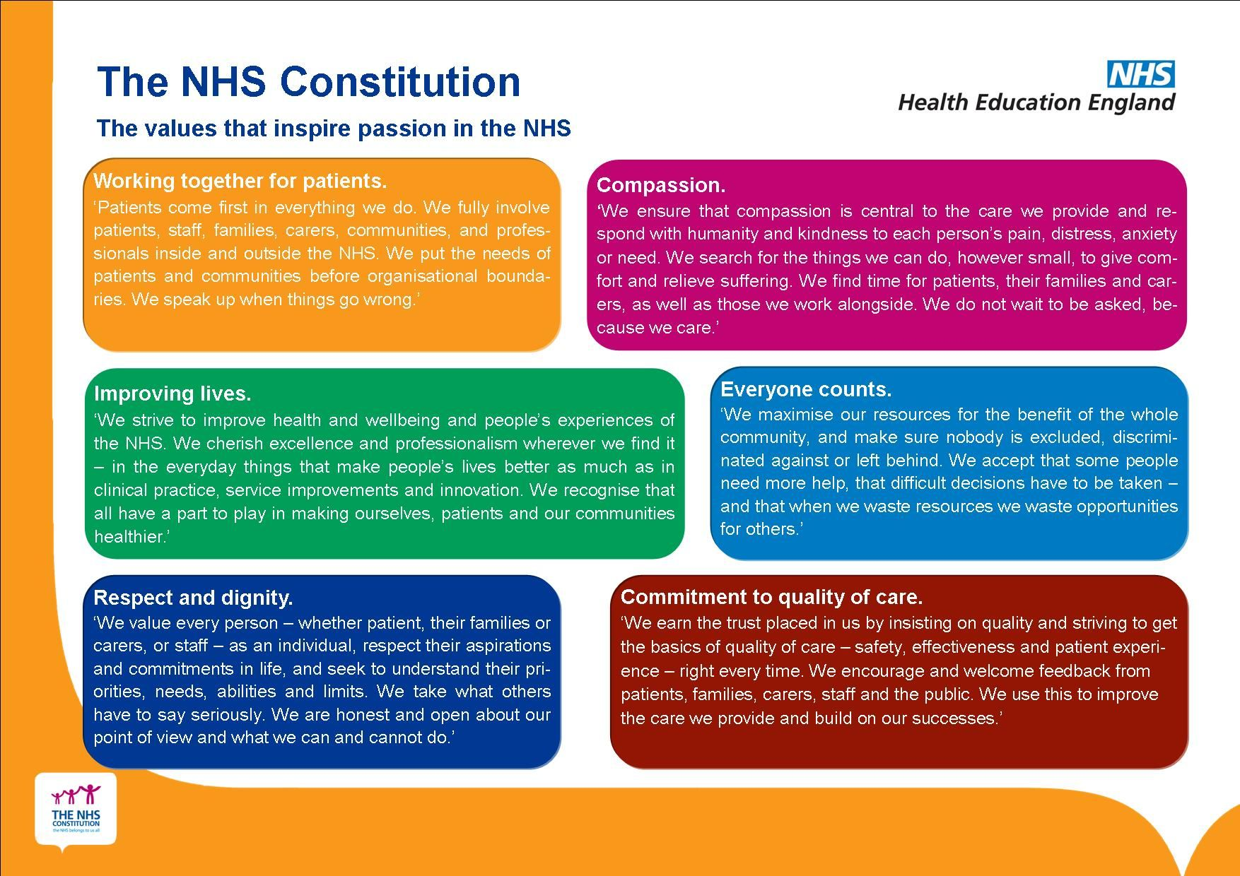 Six Nhs Values Explained By The Nhs Constitution Nhs