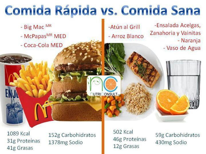 informacion sobre la comida saludable y chatarra