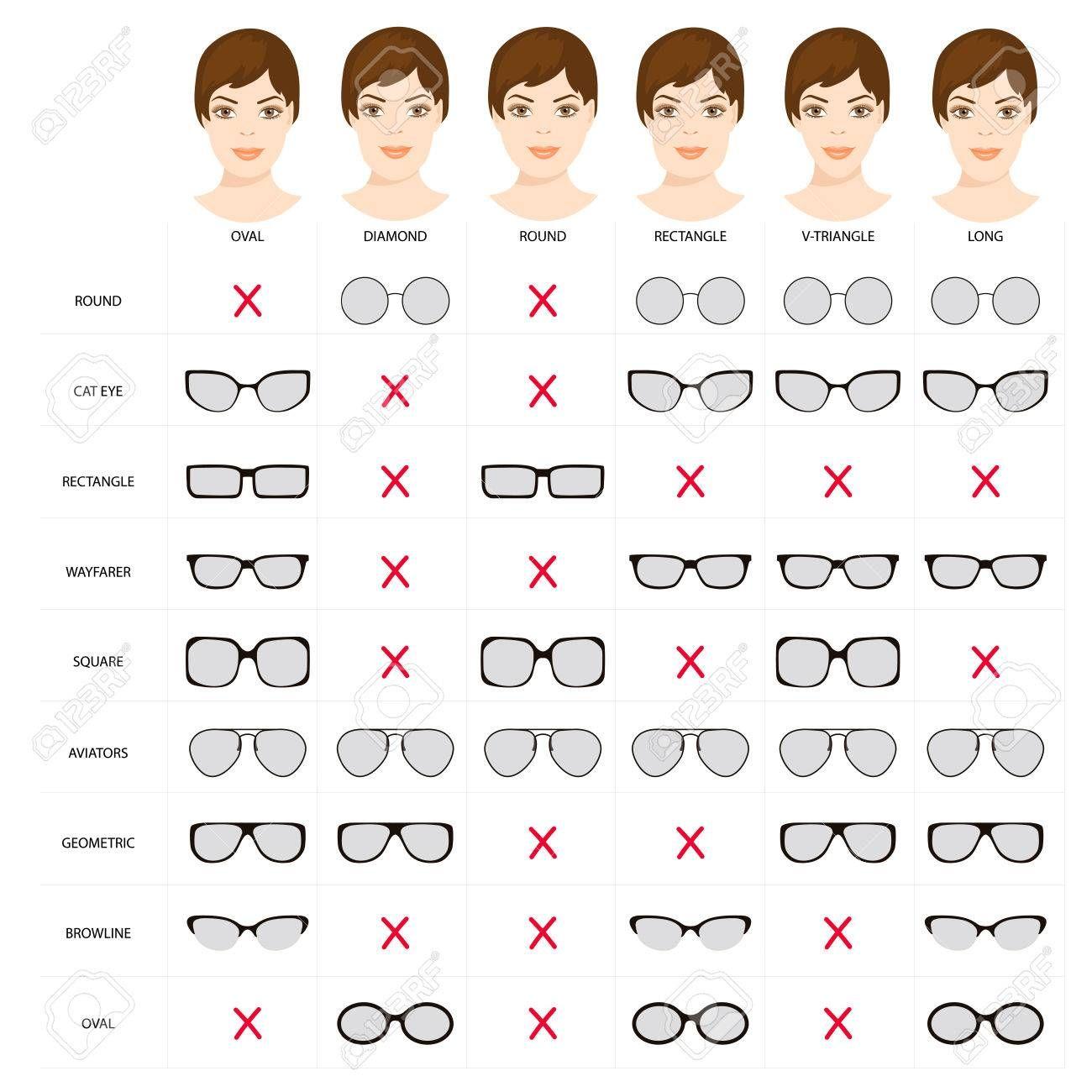 Photo of Right glasses for women s face shape. Stock vector illustration