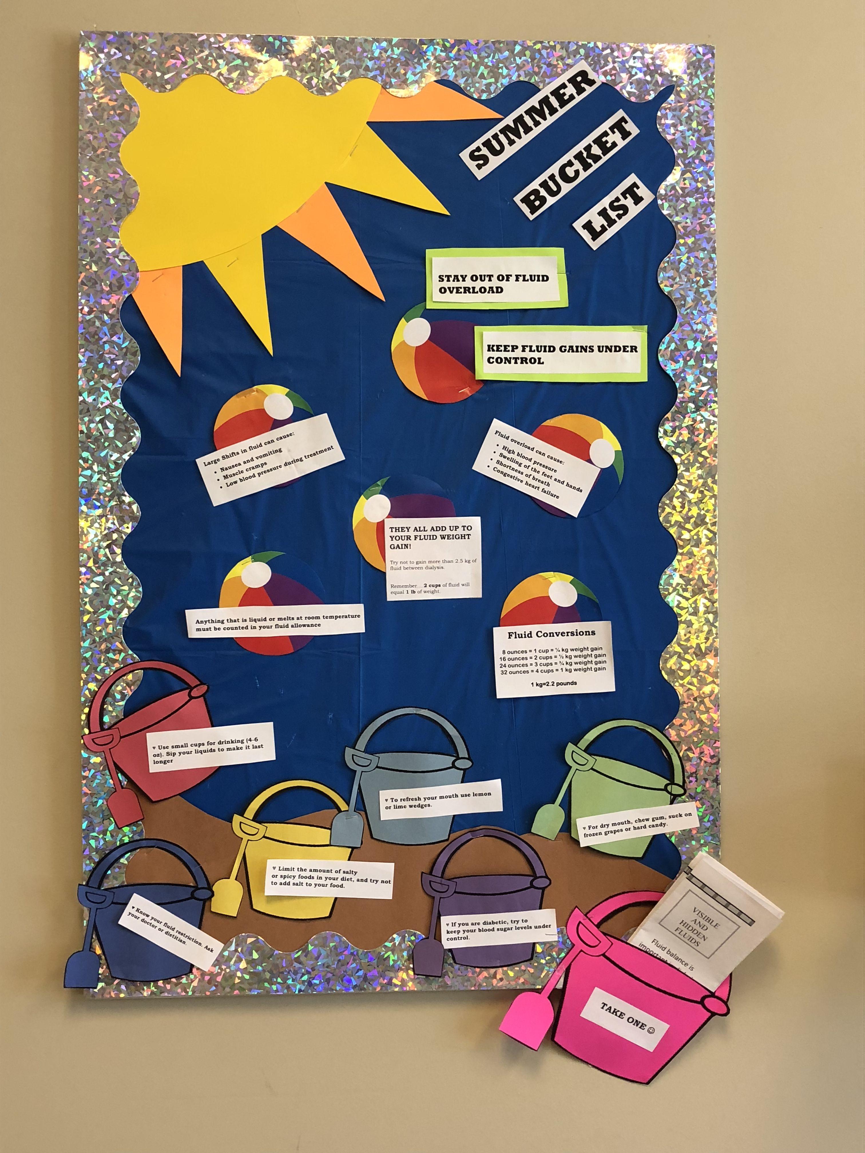 Dialysis Bulletin Board Fluid Education