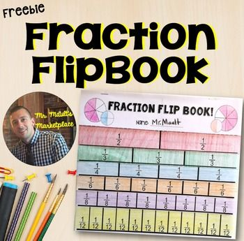 Included in this FREEBIE is a fraction FlipBook for students. I give this to my students as a reference tool. Build this with your students in one …