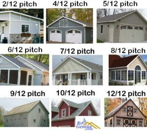 Comparison Roof Pitch And Flat Pitch House Roof Pitched Roof Barn Roof