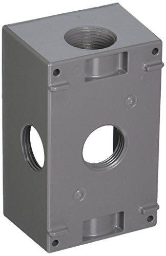 Pin Na Doske Electrical Boxes