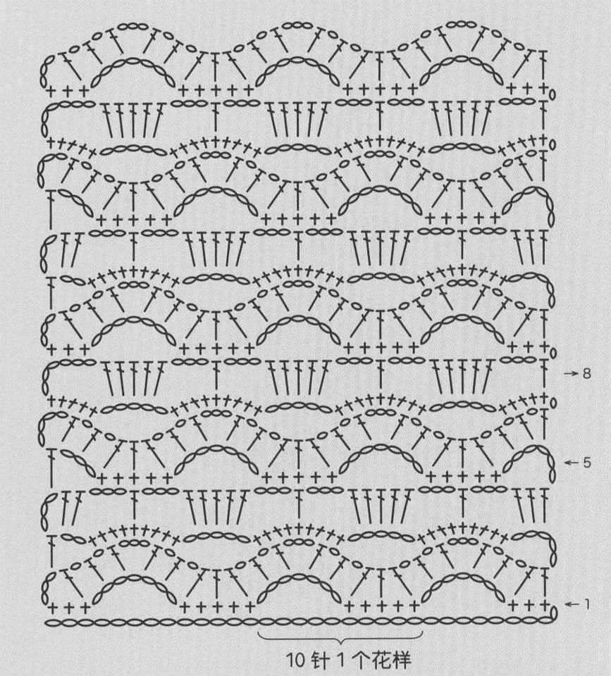 Pin by evgenia aksarova on crochet ideas pinterest crochet craft bankloansurffo Images