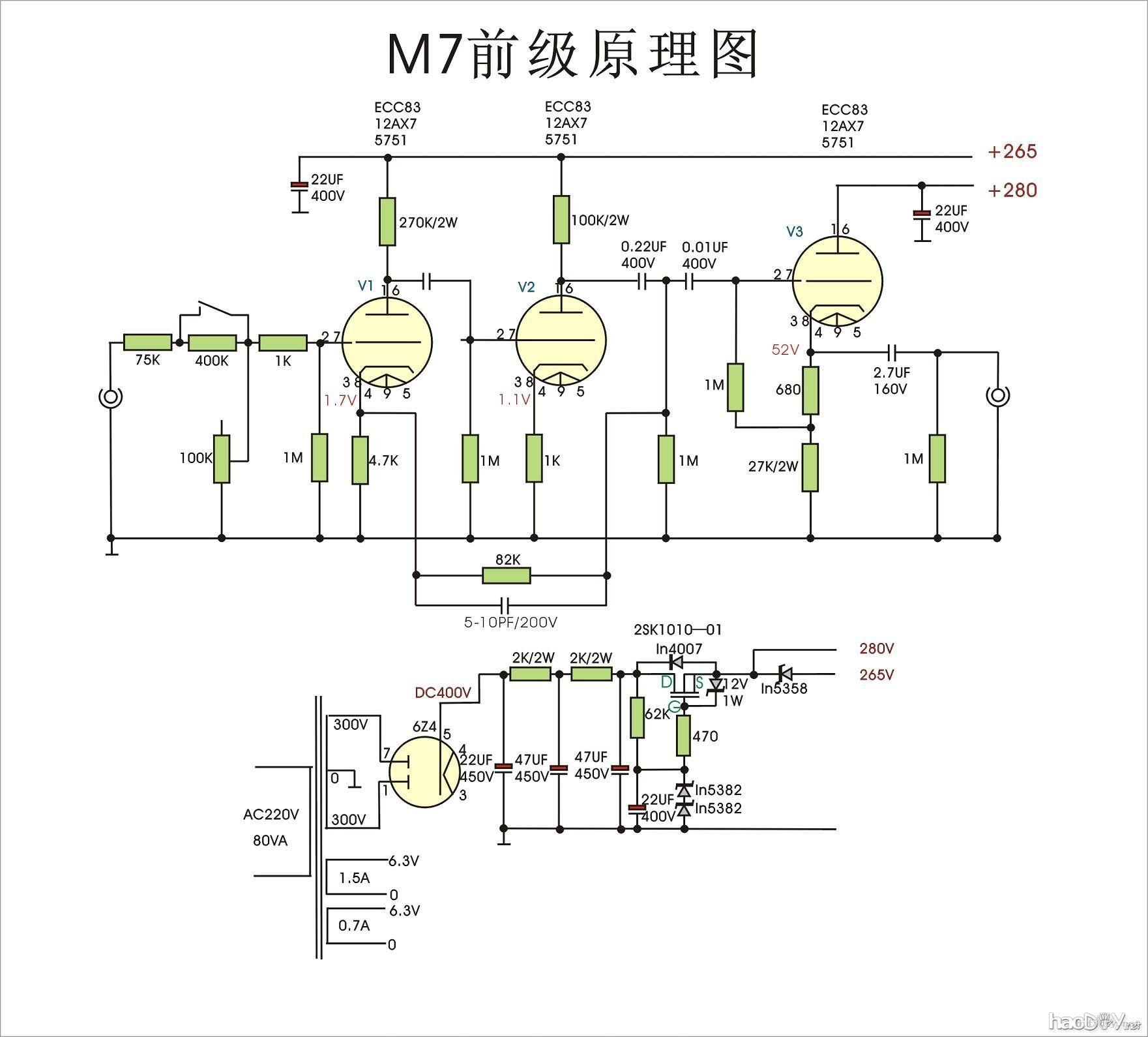 circuit diagrama varicoza