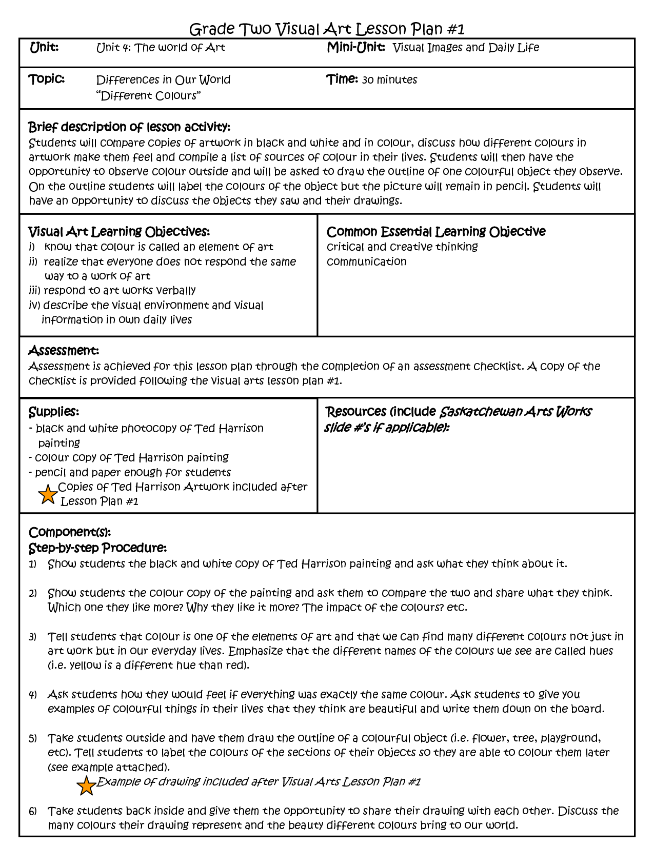 visual arts lesson plan template  u2026