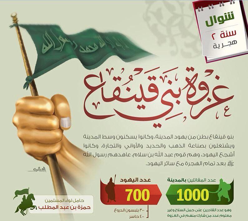غزوة بني قينقاع Islam Facts Learn Islam Islamic Information