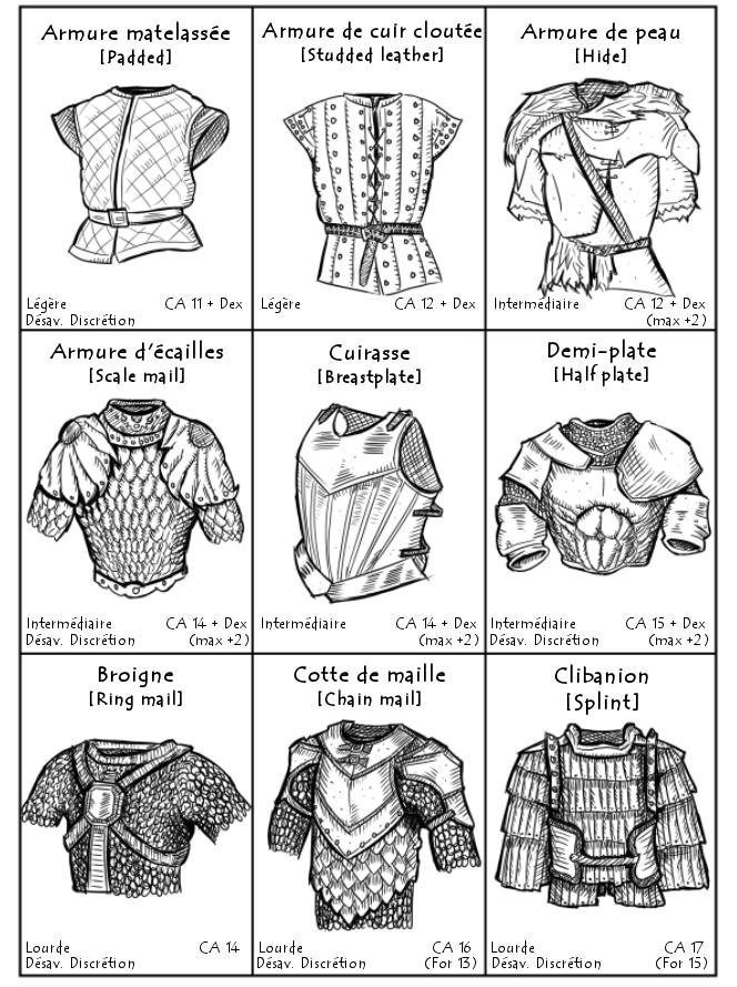 Pingl par charles sur tabletech en 2018 pinterest armure armures et armure chevalier - Dessin armure ...