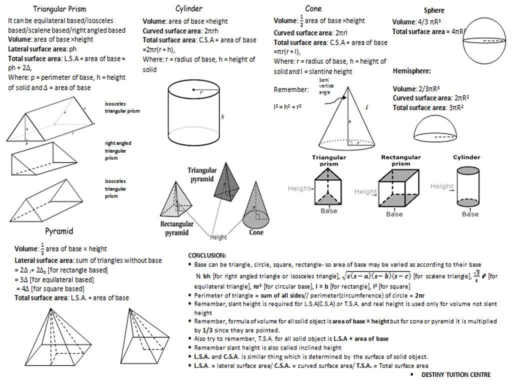 Mensuration Working Formulas