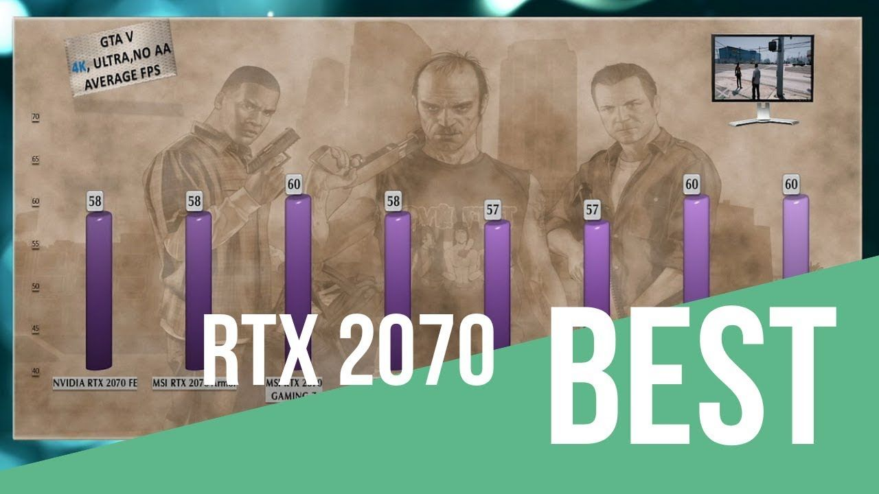 BEST RTX 2070 BENCHMARK - CUSTOM CARDS COMPARED – ASUS | MSI