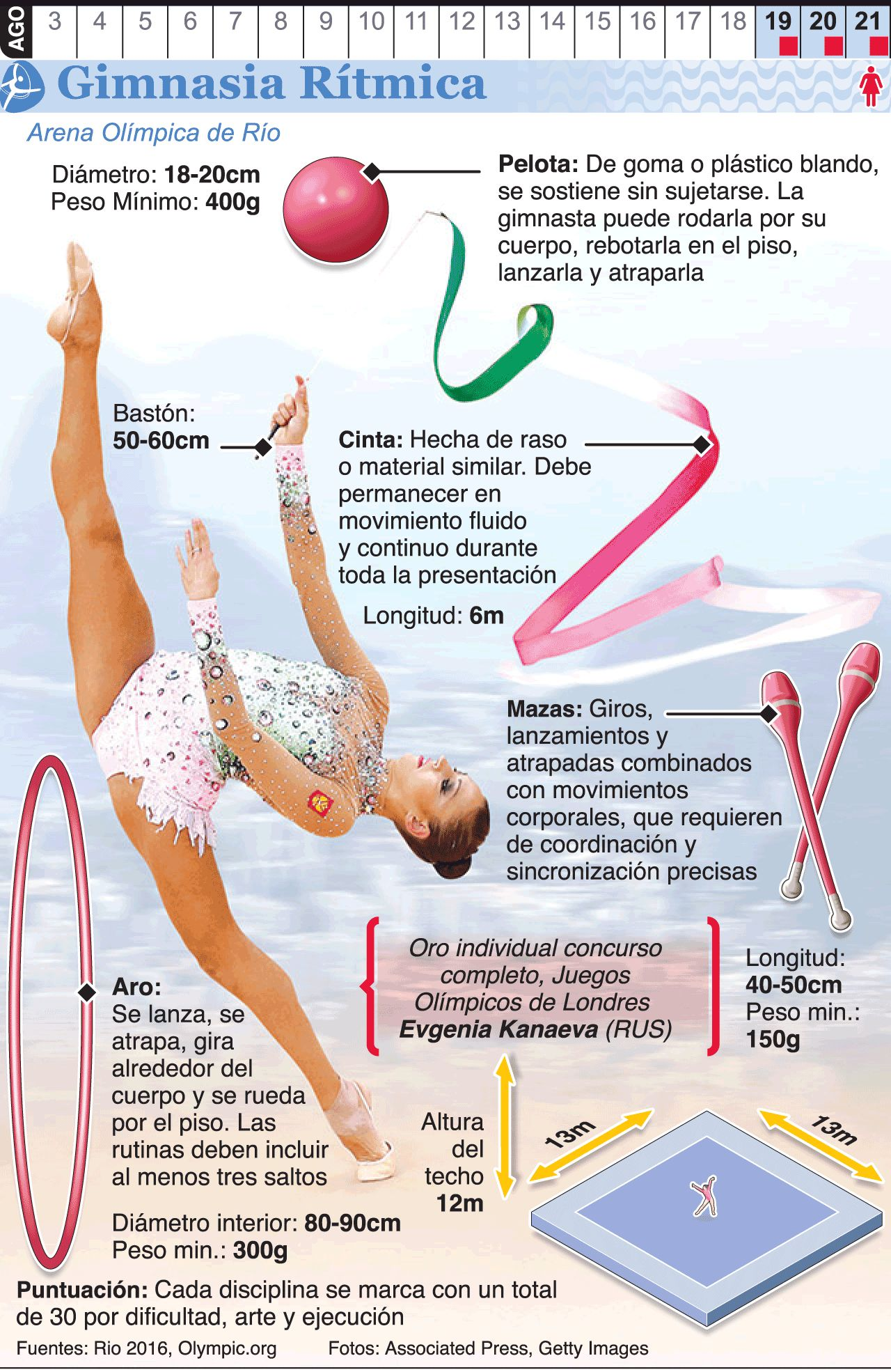 Aparatos Fitness Pin By Maria Reyes On Infografías Deportivas | Educacion